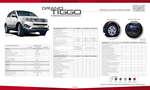 Ofertas de Chery Motors, Grand Tiggo MT 2016