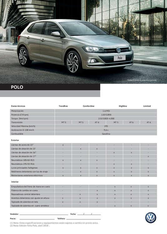 Ofertas de Volkswagen, Polo