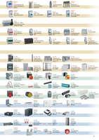 Ofertas de Legrand, Catálogo 2016-2017